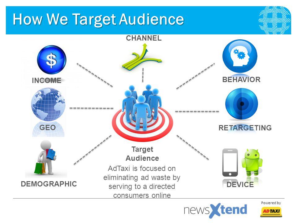 Powered by How We Target Audience RETARGETING