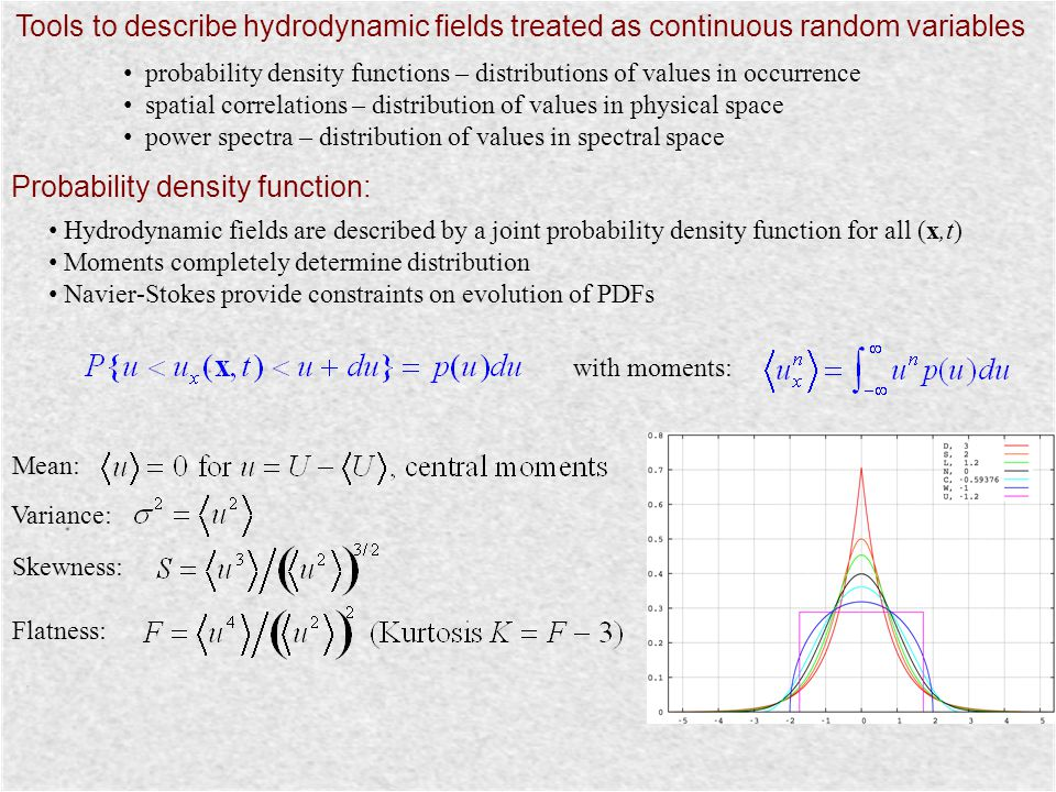 Tools to describe hydrodynamic fields treated as continuous random variables probability density functions – distributions of values in occurrence spa
