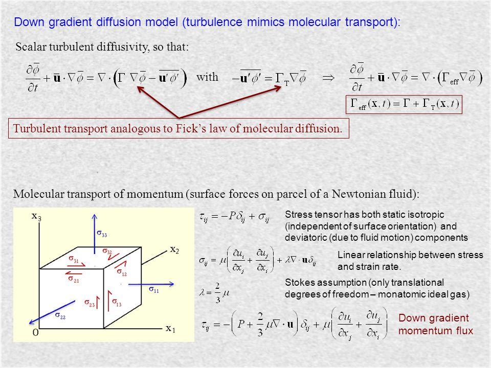Down gradient diffusion model (turbulence mimics molecular transport): Scalar turbulent diffusivity, so that: with Turbulent transport analogous to Fi
