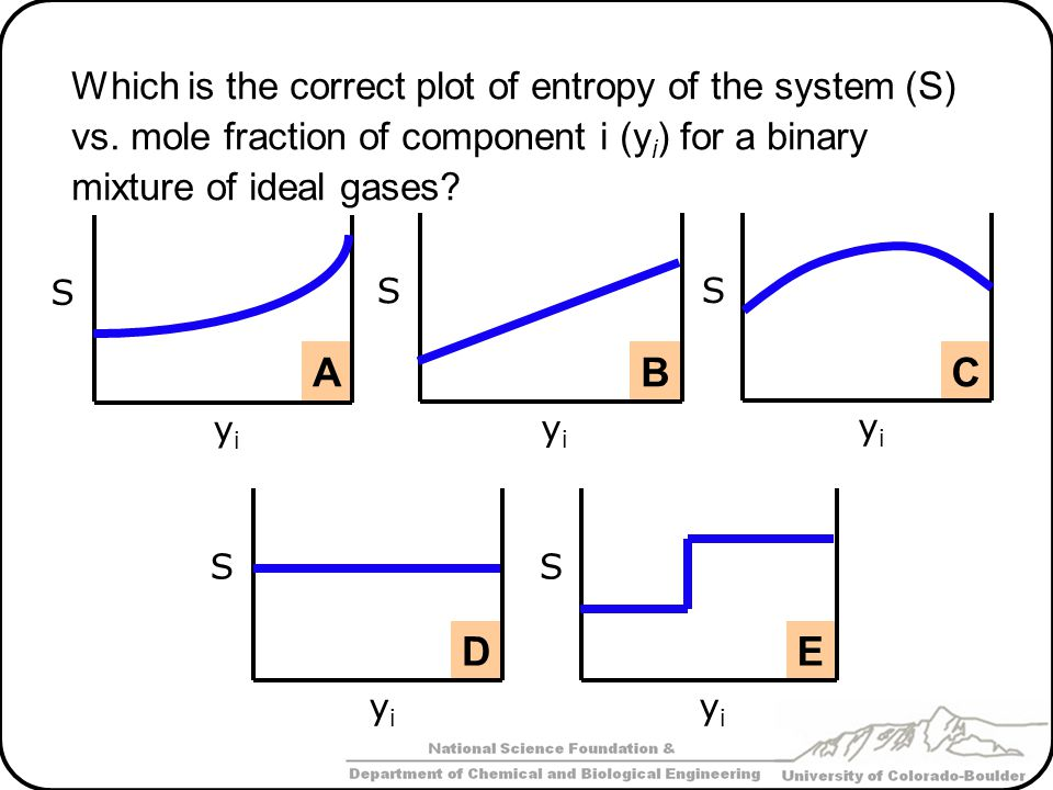 ABC DE Which is the correct plot of entropy of the system (S) vs.