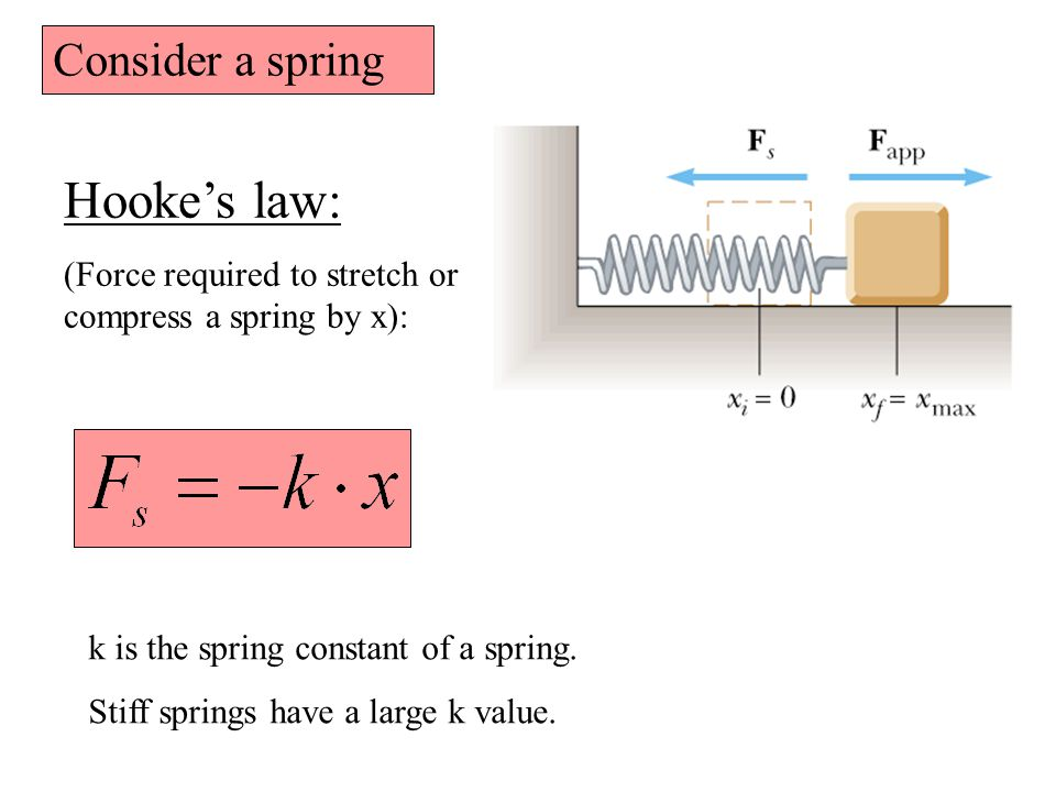 Consider a spring Hooke's law: (Force required to stretch or compress a spring by x): k is the spring constant of a spring.