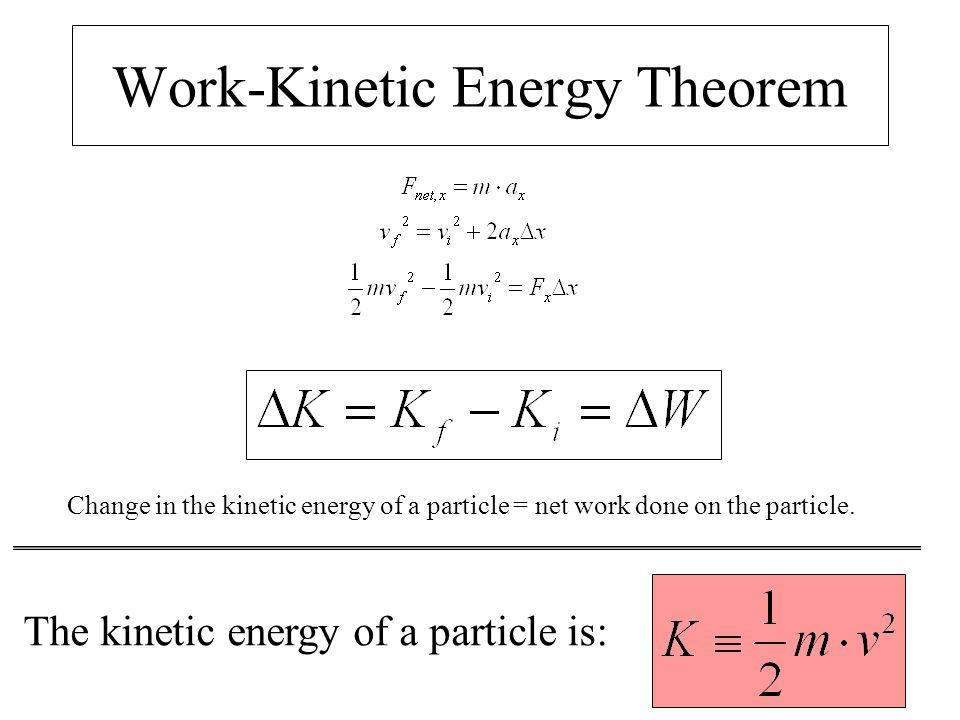 Work-Kinetic Energy Theorem Change in the kinetic energy of a particle = net work done on the particle.