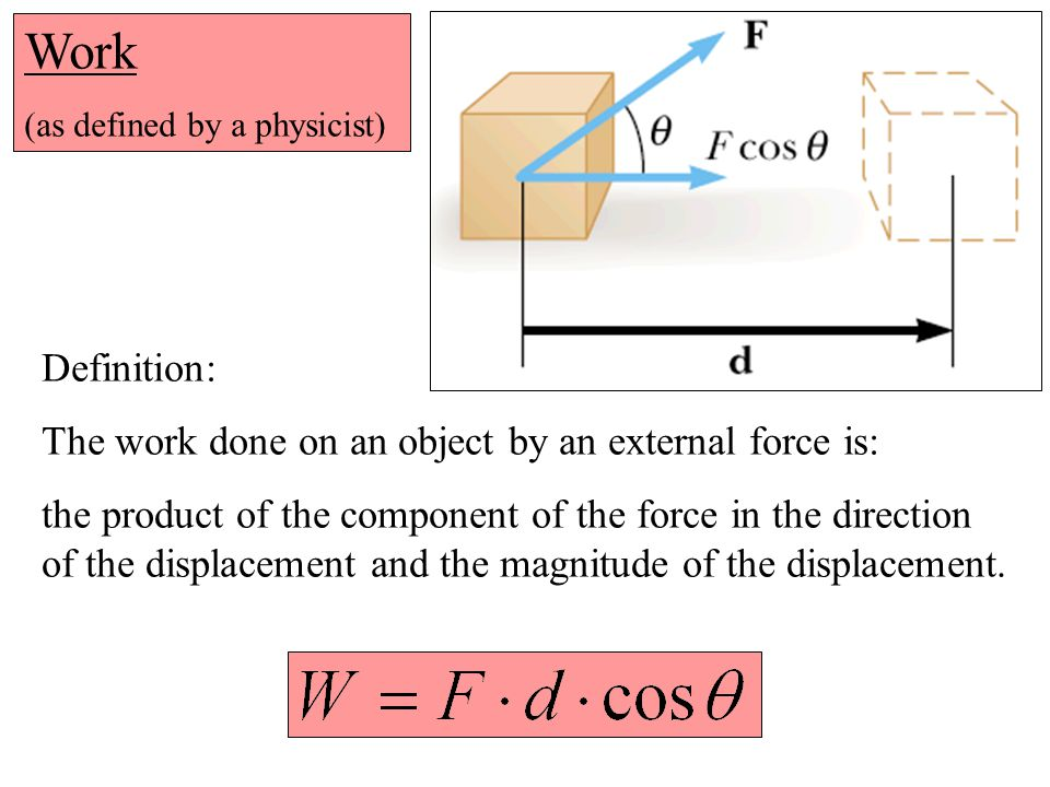 Work (as defined by a physicist) Definition: The work done on an object by an external force is: the product of the component of the force in the direction of the displacement and the magnitude of the displacement.