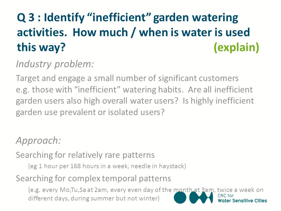 "Q 3 : Identify ""inefficient"" garden watering activities. How much / when is water is used this way? (explain) Industry problem: Target and engage a sm"