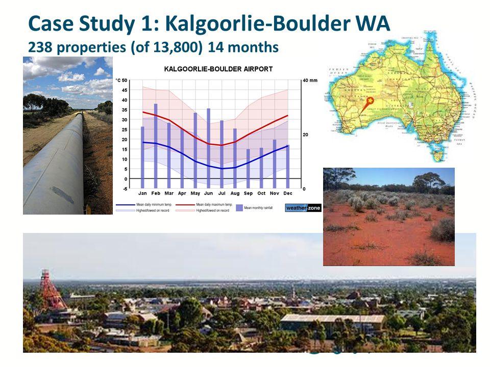 Case Study 1: Kalgoorlie-Boulder WA 238 properties (of 13,800) 14 months