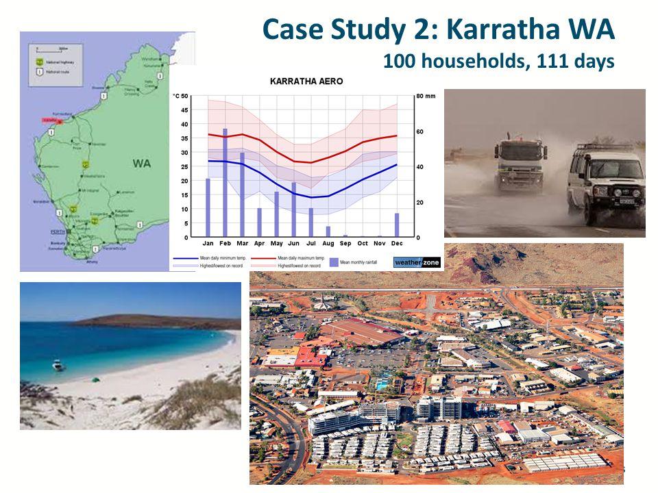 Case Study 2: Karratha WA 100 households, 111 days