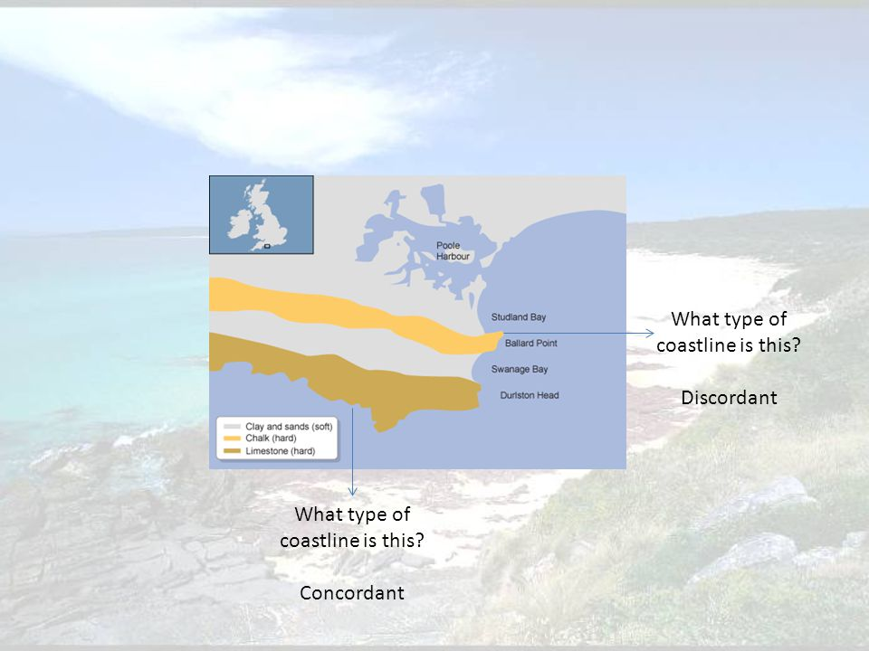 What type of coastline is this? Discordant What type of coastline is this? Concordant