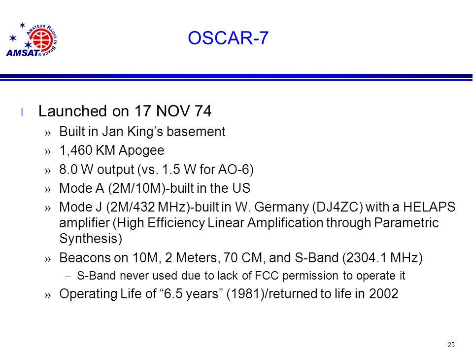 24 OSCAR-7