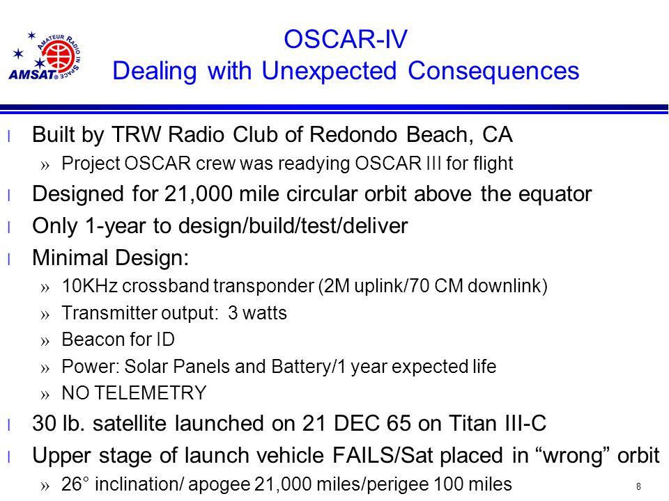 68 Why did AMSAT Build ARISSat-1.