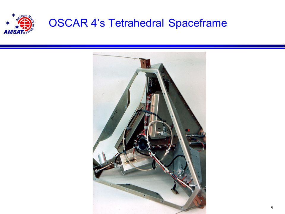 19 OSCAR-6 l First satellite to use 2M uplink/10 meter downlink (100 KHz bandwidth)—now called Mode A .