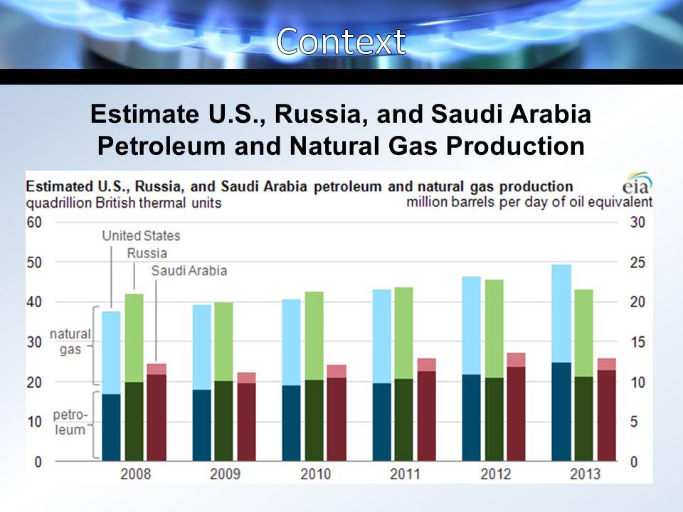 Estimate U.S., Russia, and Saudi Arabia Petroleum and Natural Gas Production