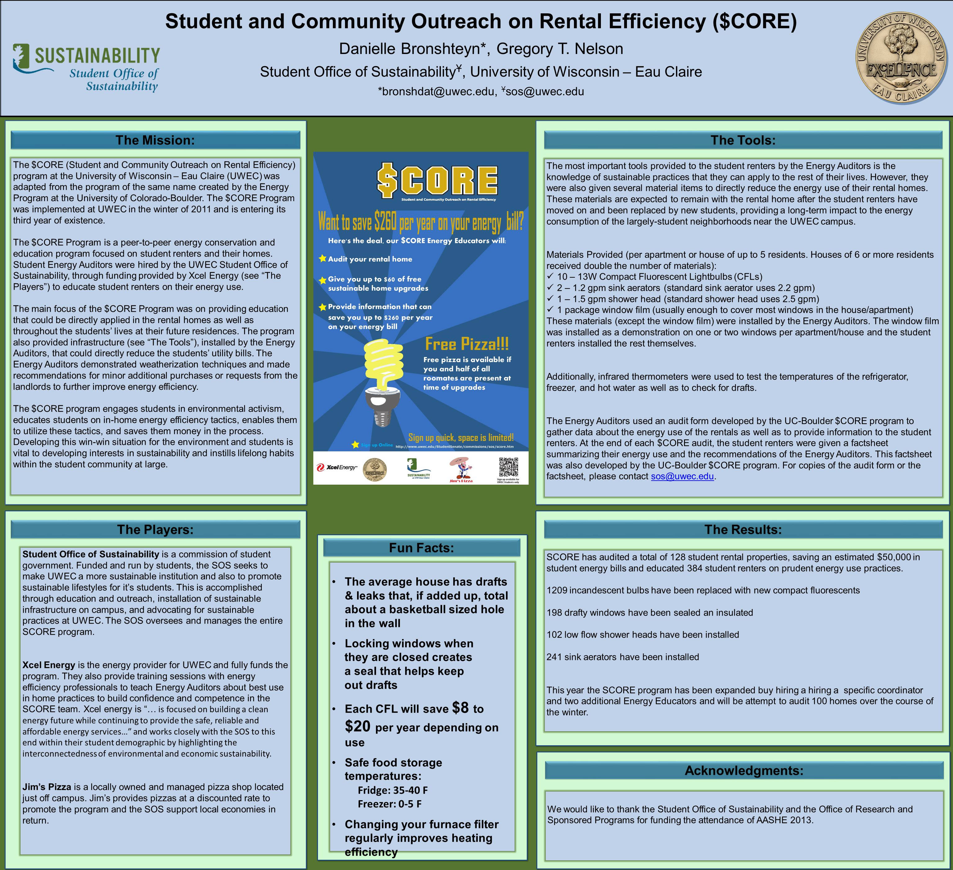 Student and Community Outreach on Rental Efficiency ($CORE) Danielle Bronshteyn*, Gregory T.