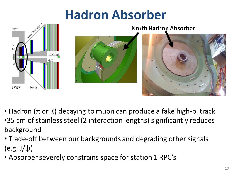 Hadron Absorber 10 North Hadron Absorber Hadron (π or K) decaying to muon can produce a fake high-p t track 35 cm of stainless steel (2 interaction lengths) significantly reduces background Trade-off between our backgrounds and degrading other signals (e.g.