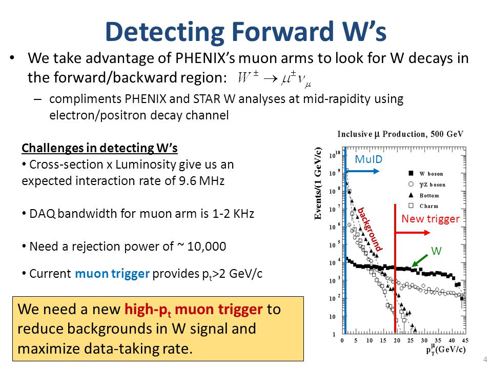 Detecting Forward W's We take advantage of PHENIX's muon arms to look for W decays in the forward/backward region: – compliments PHENIX and STAR W analyses at mid-rapidity using electron/positron decay channel 4 W MuID New trigger Challenges in detecting W's Cross-section x Luminosity give us an expected interaction rate of 9.6 MHz DAQ bandwidth for muon arm is 1-2 KHz Need a rejection power of ~ 10,000 We need a new high-p t muon trigger to reduce backgrounds in W signal and maximize data-taking rate.