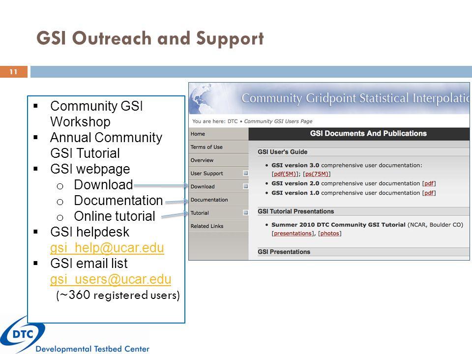  Community GSI Workshop  Annual Community GSI Tutorial  GSI webpage o Download o Documentation o Online tutorial  GSI helpdesk gsi_help@ucar.edu gsi_help@ucar.edu  GSI email list gsi_users@ucar.edu gsi_users@ucar.edu (~360 registered users) GSI Outreach and Support 11