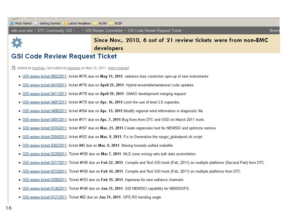 16 Since Nov., 2010, 6 out of 21 review tickets were from non-EMC developers