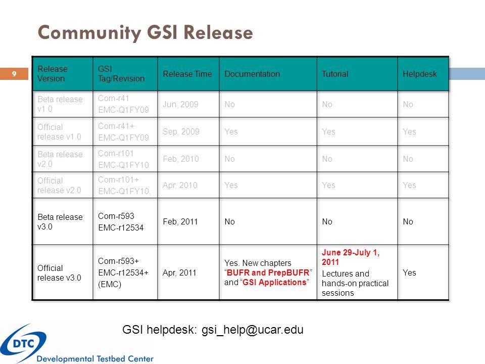 Community GSI Release 9 GSI helpdesk: gsi_help@ucar.edu