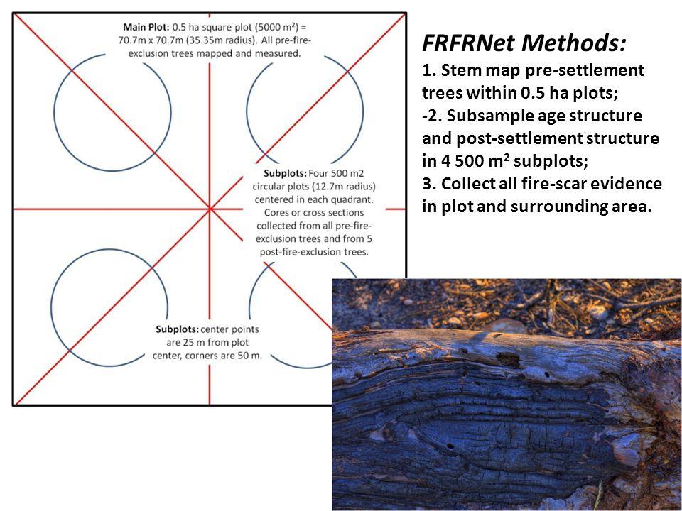FRFRNet Methods: 1. Stem map pre-settlement trees within 0.5 ha plots; -2.