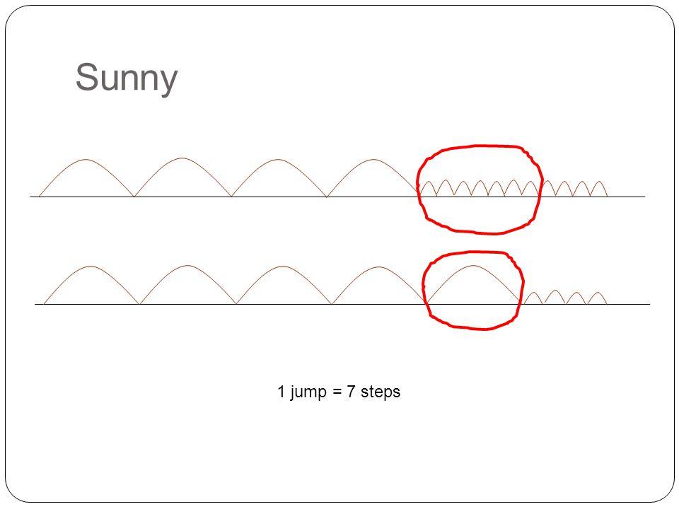 Sunny 1 jump = 7 steps