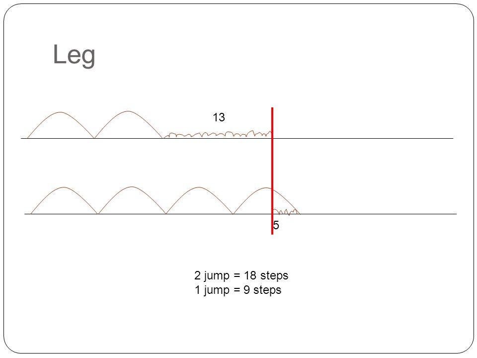 Leg 13 5 2 jump = 18 steps 1 jump = 9 steps