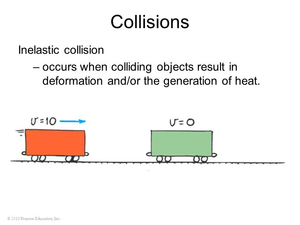 © 2010 Pearson Education, Inc. Collisions Inelastic collision –occurs when colliding objects result in deformation and/or the generation of heat.
