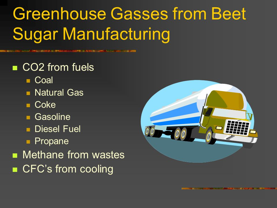 Greenhouse Gasses from Beet Sugar Manufacturing CO2 from fuels Coal Natural Gas Coke Gasoline Diesel Fuel Propane Methane from wastes CFC's from cooling