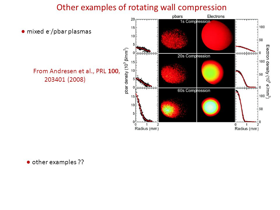 Other examples of rotating wall compression ● mixed e - /pbar plasmas From Andresen et al., PRL 100, 203401 (2008) ● other examples ??