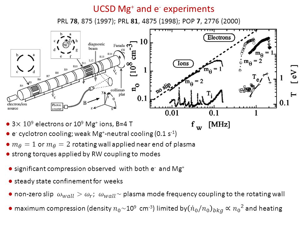 UCSD Mg + and e - experiments PRL 78, 875 (1997); PRL 81, 4875 (1998); POP 7, 2776 (2000) ● strong torques applied by RW coupling to modes ● significant compression observed with both e - and Mg + ● e - cyclotron cooling; weak Mg + -neutral cooling (0.1 s -1 ) ● steady state confinement for weeks