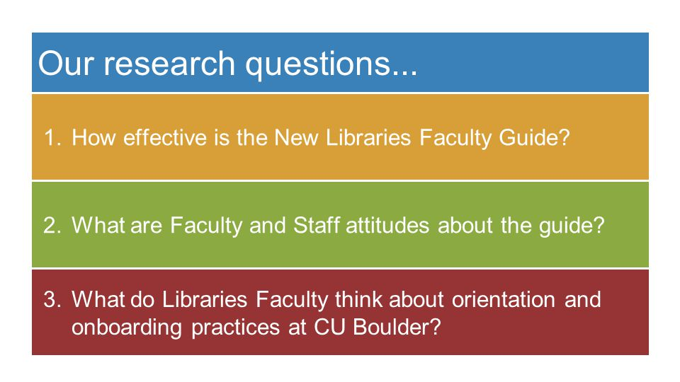 Our research questions... 1.How effective is the New Libraries Faculty Guide? 2.What are Faculty and Staff attitudes about the guide? 3.What do Librar