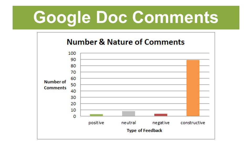 Google Doc Comments
