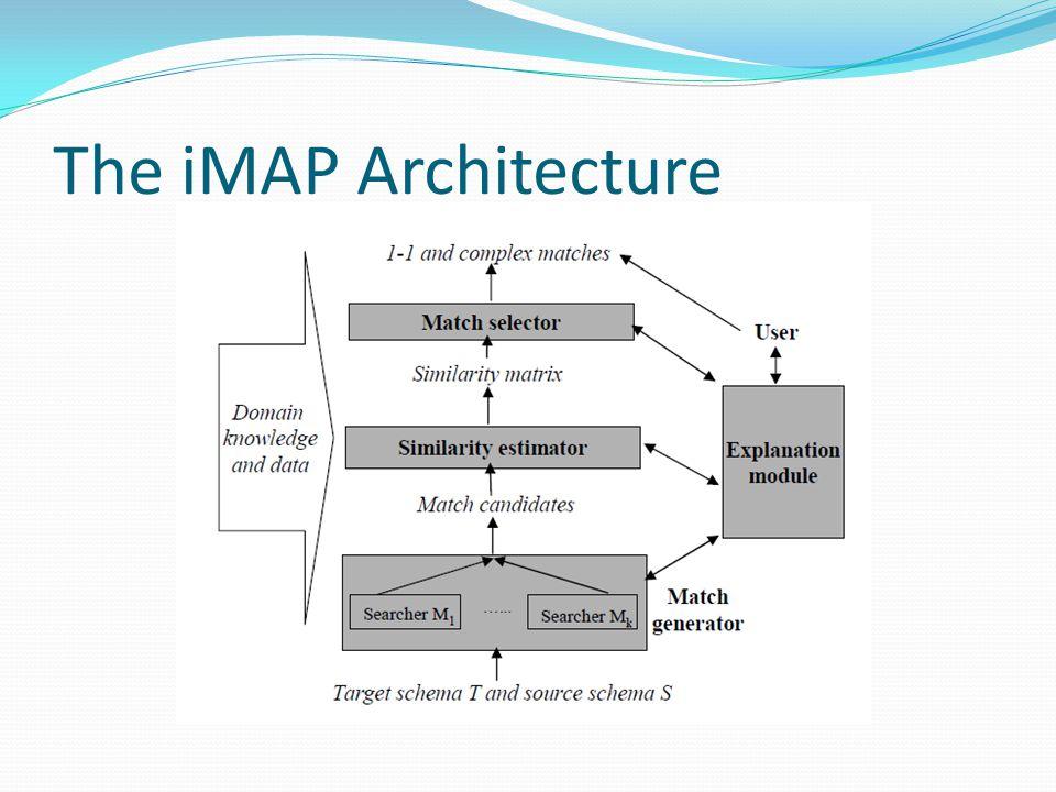 The iMAP Architecture