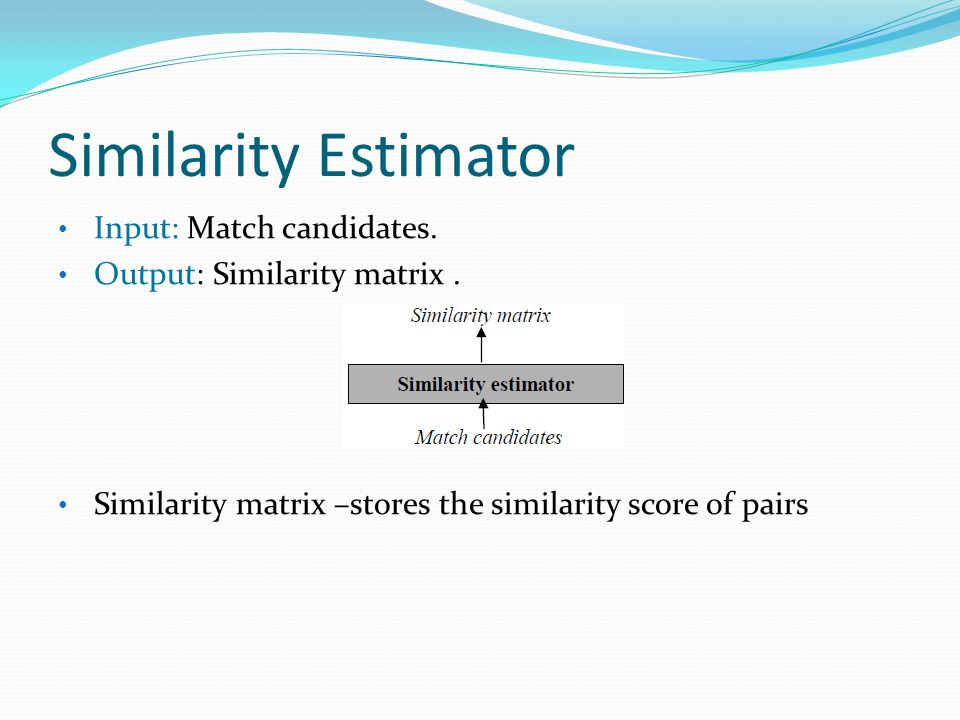 Similarity Estimator Input: Match candidates. Output: Similarity matrix.