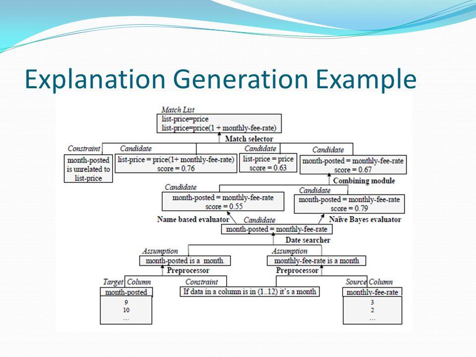 Explanation Generation Example