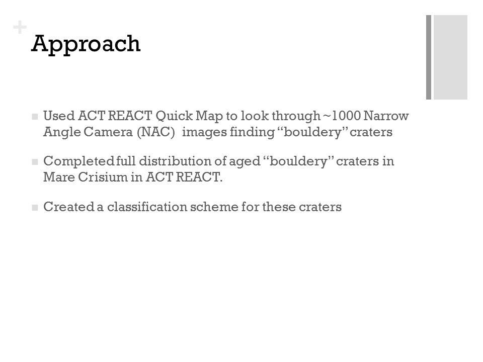 + Classification Fresh mare crater NASA/ASU/LRO