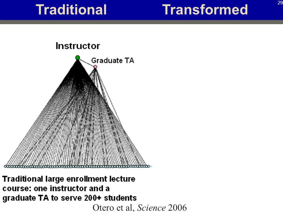 Teacher Preparation Course Transformation Teacher Preparation Traditional Transformed Otero et al, Science 2006 29