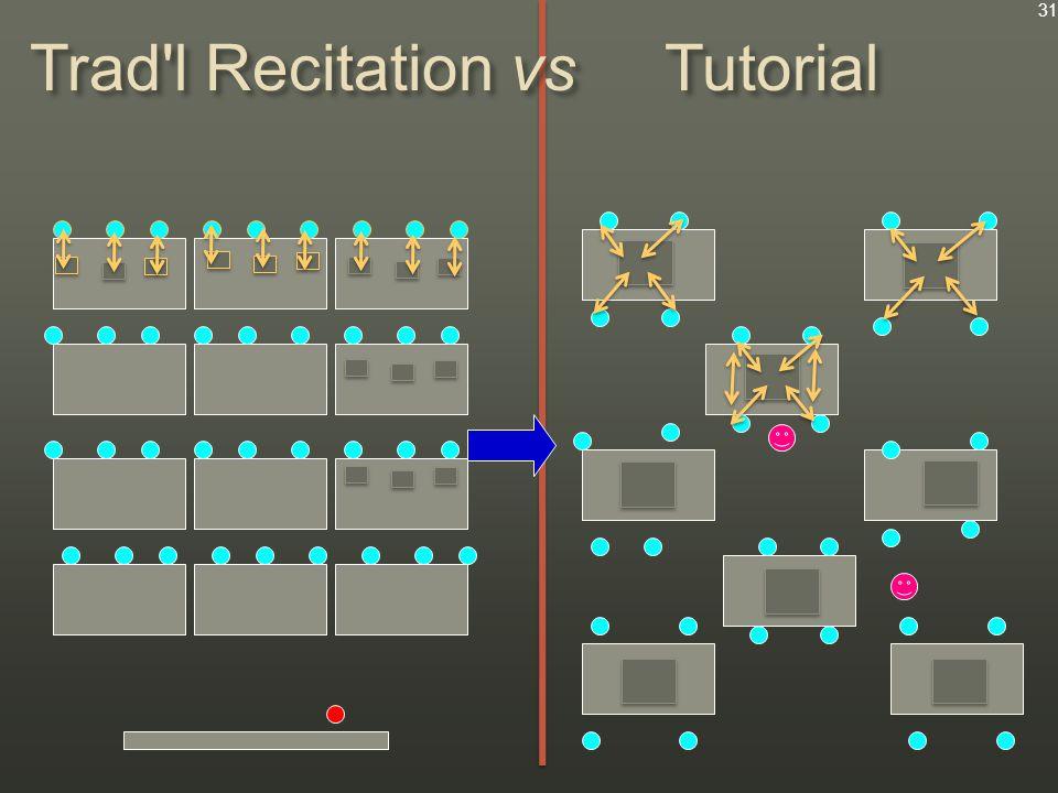Trad l Recitation vs Tutorial 31