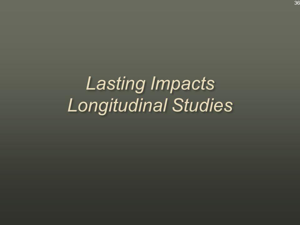 Lasting Impacts Longitudinal Studies 36