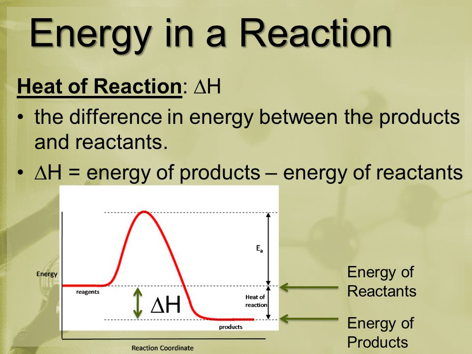 Energy in a Reaction Heat of Reaction: ∆H the difference in energy between the products and reactants.