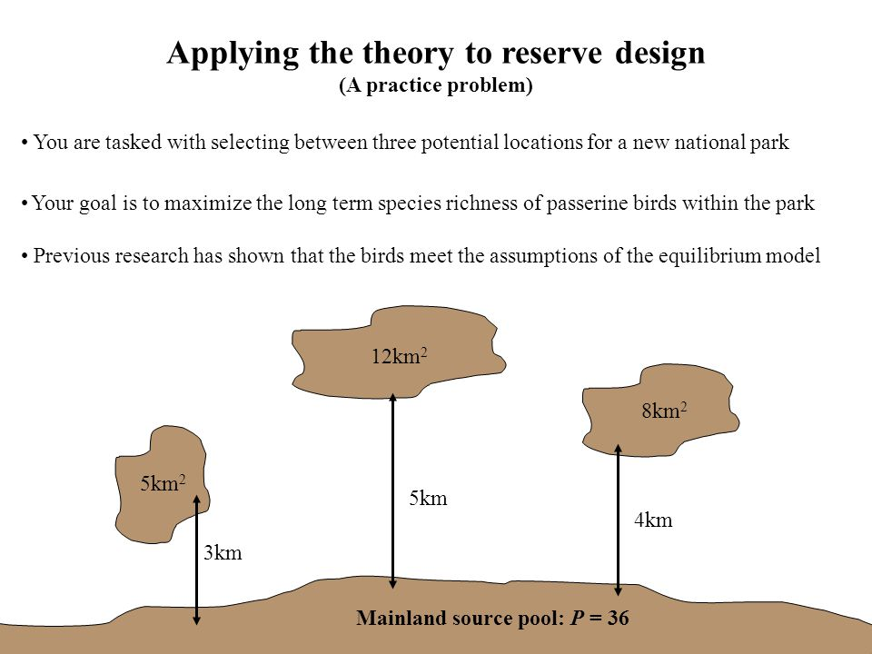 Applying the theory to reserve design (A practice problem) You are tasked with selecting between three potential locations for a new national park Your goal is to maximize the long term species richness of passerine birds within the park Previous research has shown that the birds meet the assumptions of the equilibrium model 12km 2 8km 2 5km 2 Mainland source pool: P = 36 3km 5km 4km