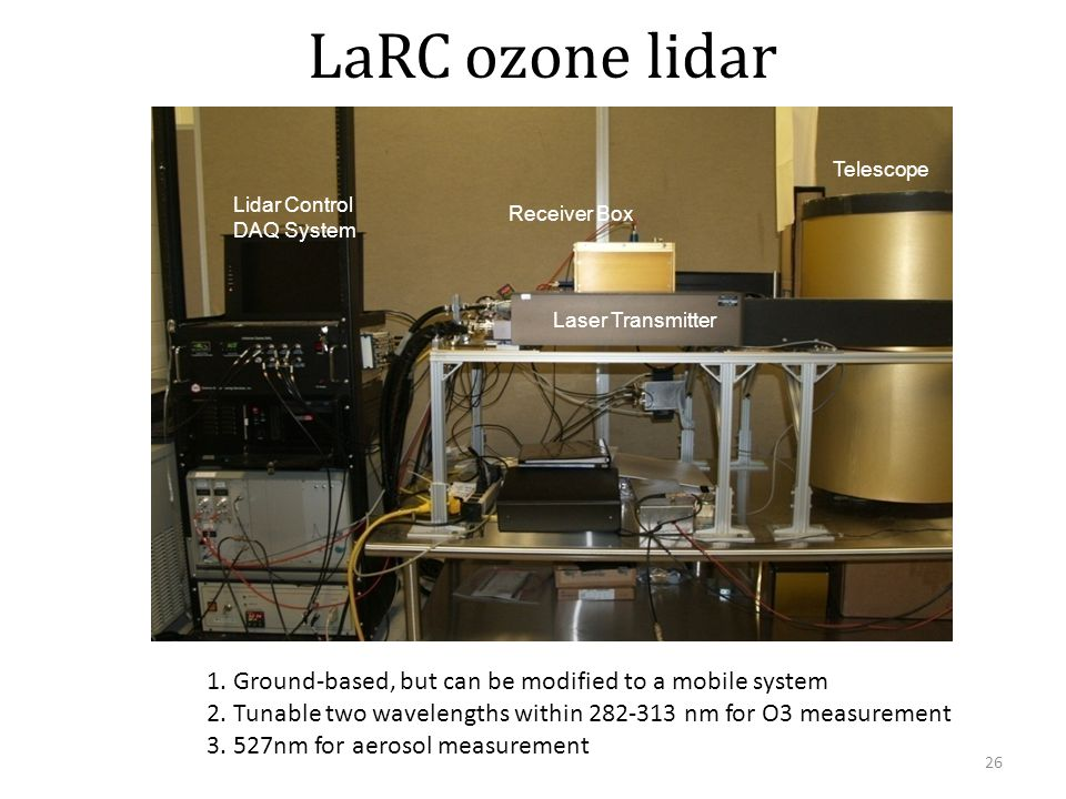 LaRC ozone lidar Telescope Lidar Control DAQ System Receiver Box Laser Transmitter 1. Ground-based, but can be modified to a mobile system 2. Tunable
