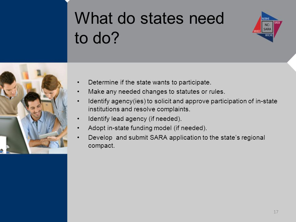 What do states need to do. Determine if the state wants to participate.