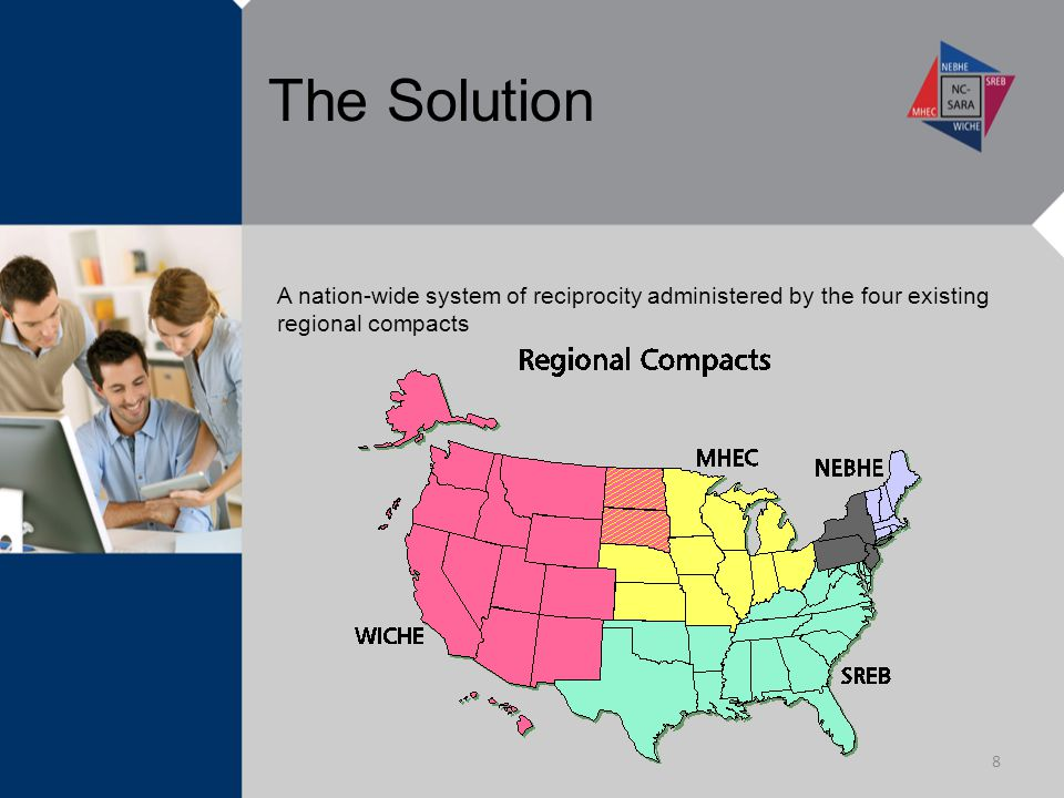 The Solution A nation-wide system of reciprocity administered by the four existing regional compacts 8