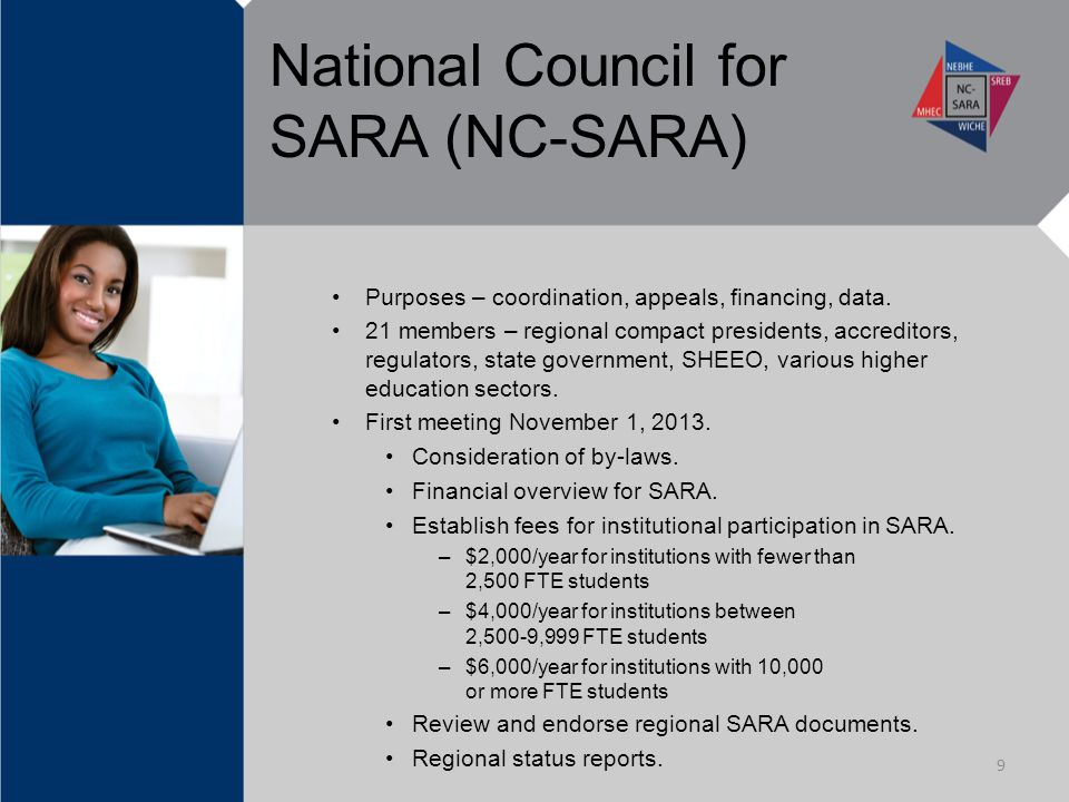 National Council for SARA (NC-SARA) Purposes – coordination, appeals, financing, data.