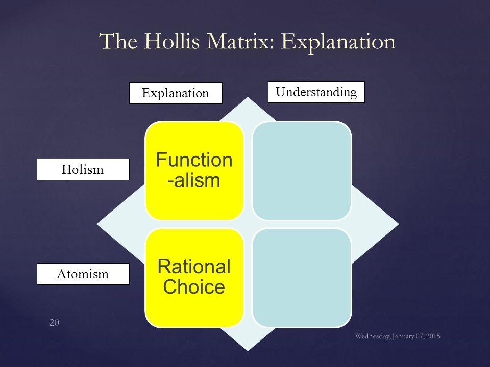The Hollis Matrix: Explanation Function -alism Rational Choice Holism Atomism Explanation Understanding Wednesday, January 07, 2015 20