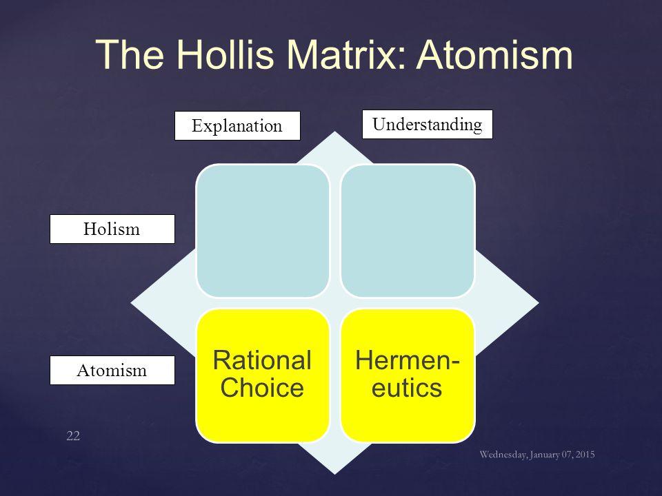 The Hollis Matrix: Atomism Rational Choice Hermen- eutics Holism Atomism Explanation Understanding Wednesday, January 07, 2015 22