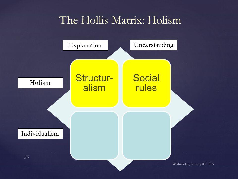 The Hollis Matrix: Holism Structur- alism Social rules Holism Individualism Explanation Understanding Wednesday, January 07, 2015 23