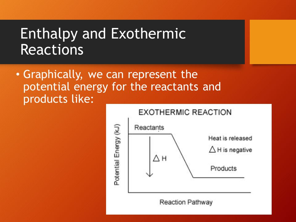 Enthalpy and Exothermic Reactions The graph shows that the amount of potential energy in the reactants is more than the potential energy in the products.