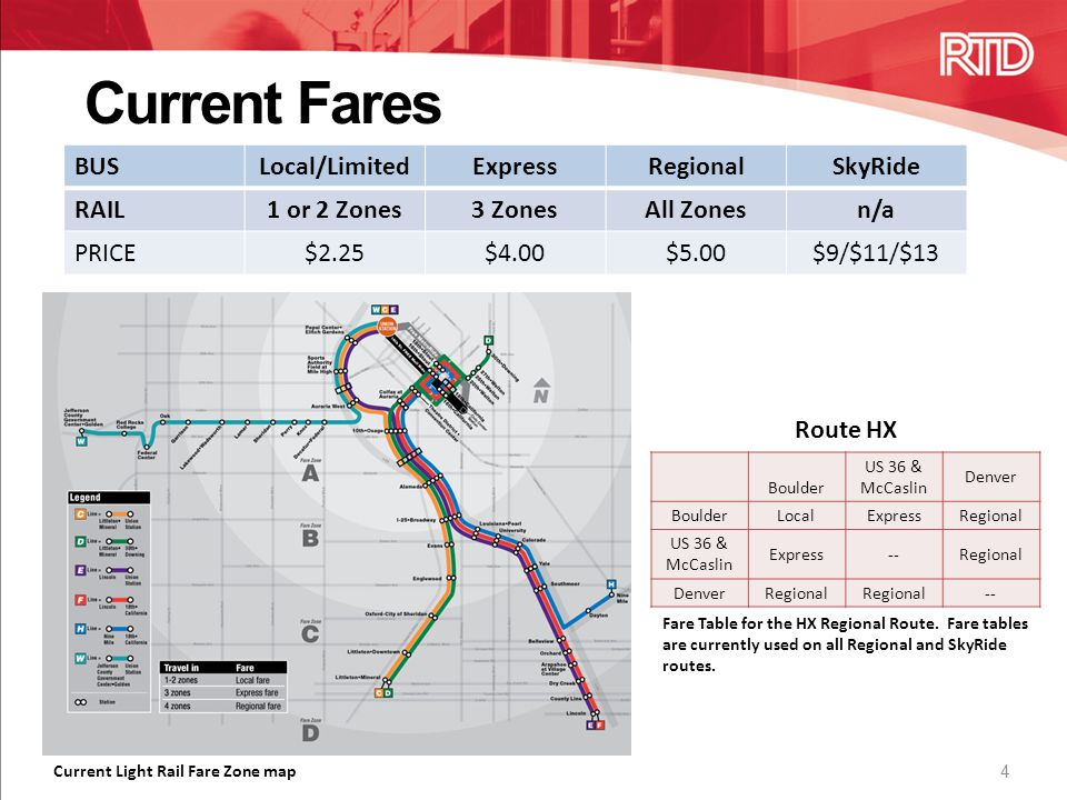 Current Fares BUSLocal/LimitedExpressRegionalSkyRide RAIL1 or 2 Zones3 ZonesAll Zonesn/a PRICE$2.25$4.00$5.00$9/$11/$13 Current Light Rail Fare Zone map Route HX Boulder US 36 & McCaslin Denver BoulderLocalExpressRegional US 36 & McCaslin Express--Regional DenverRegional -- Fare Table for the HX Regional Route.