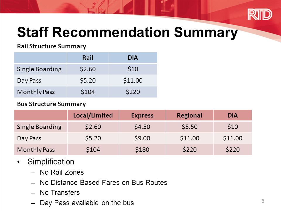 Staff Recommendation Summary Rail Structure Summary RailDIA Single Boarding$2.60$10 Day Pass$5.20$11.00 Monthly Pass$104$220 Bus Structure Summary Local/LimitedExpressRegionalDIA Single Boarding$2.60$4.50$5.50$10 Day Pass$5.20$9.00$11.00 Monthly Pass$104$180$220 Simplification –No Rail Zones –No Distance Based Fares on Bus Routes –No Transfers –Day Pass available on the bus 8