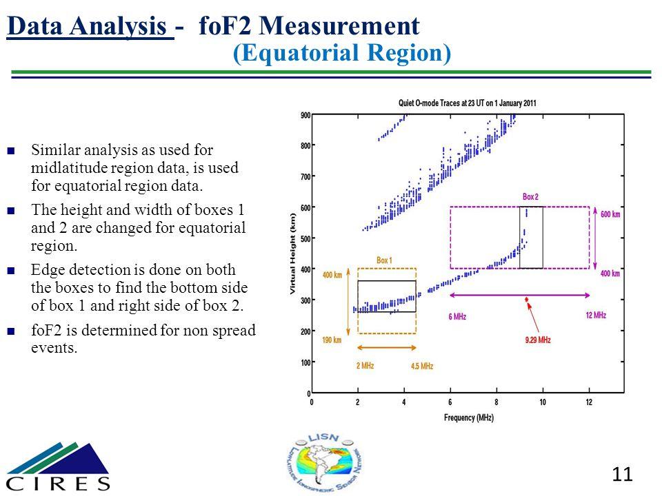 11 Data Analysis - foF2 Measurement (Equatorial Region) Similar analysis as used for midlatitude region data, is used for equatorial region data. The